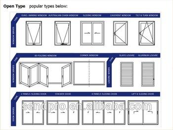 350x262 Guangzhou Sendpro Brand Windows Aluminium Casement Window Drawing