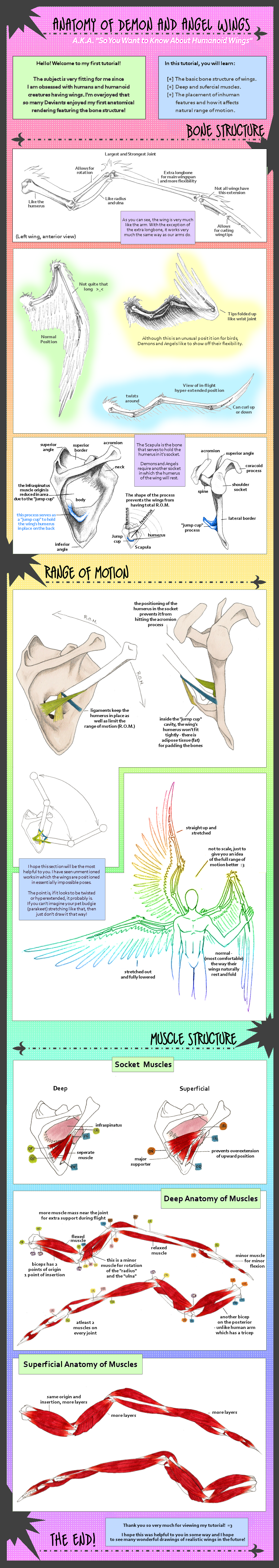 900x5062 Demon And Angel Wings Tutorial By