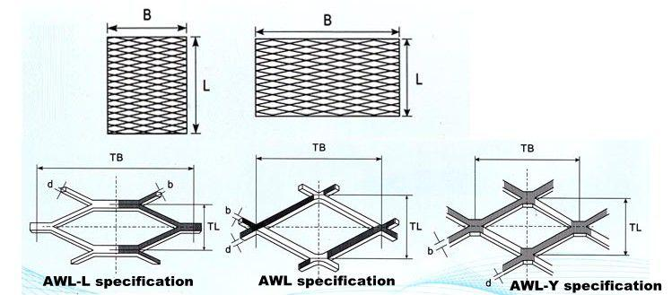 Wire Mesh Drawing at GetDrawings.com | Free for personal use Wire ...