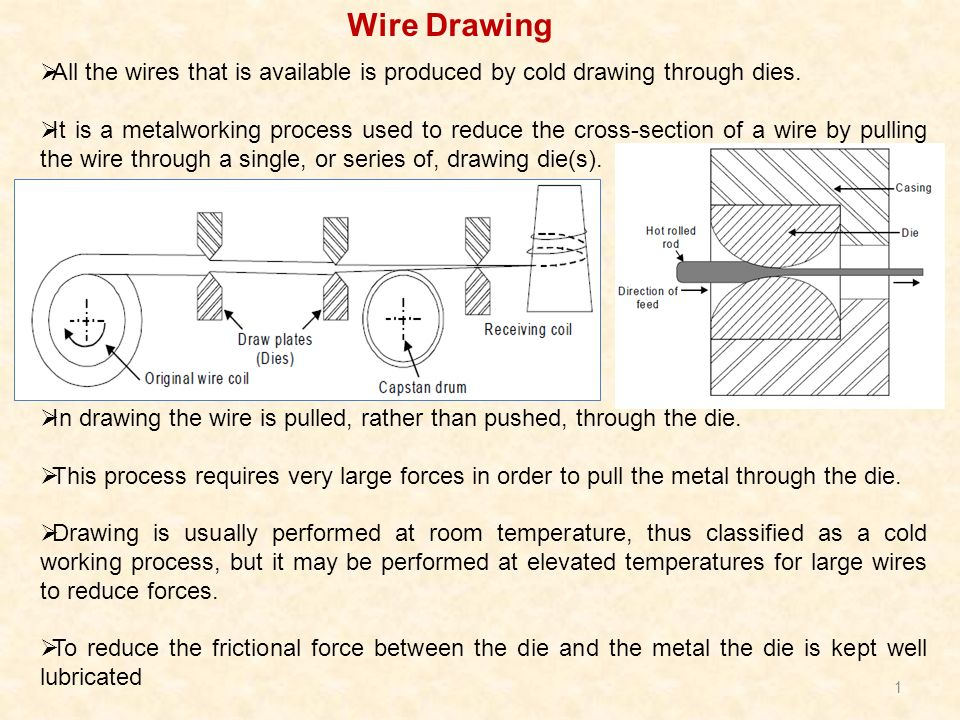 960x720 Wire Drawing All The Wires That Is Available Is Produced By Cold