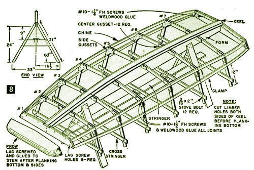 500x336 Wood Fishing Boat Plans Small Speed Boat Plans