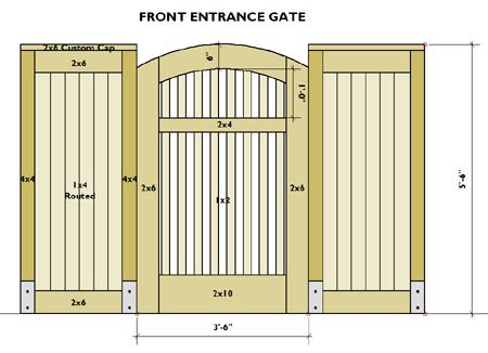 450x326 From The Drawing Board Gate Designs
