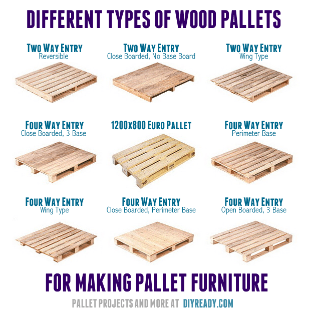 625x625 Standard Pallet Size Diy Projects Craft Ideas Amp How To's For Home