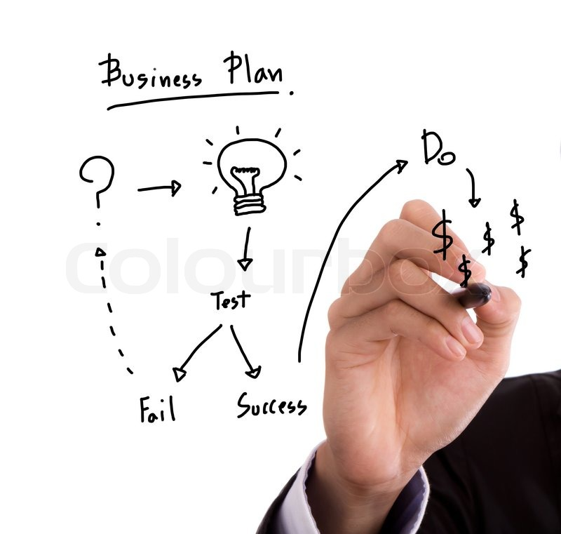800x761 Businessman Drawing The World Map Of Business Plan In A Whiteboard