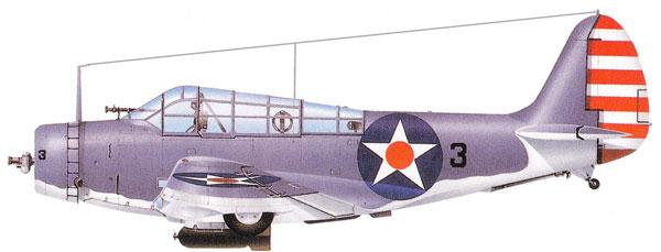 600x229 Douglas Devastator Aircraft