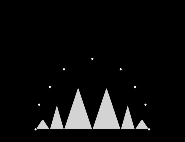 623x480 File1 Dimensional Range Query.svg