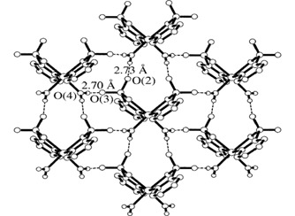 334x244 One Dimensional Infinite Structure Of [{Cu(3 Mpso3)2}n] (1) Along