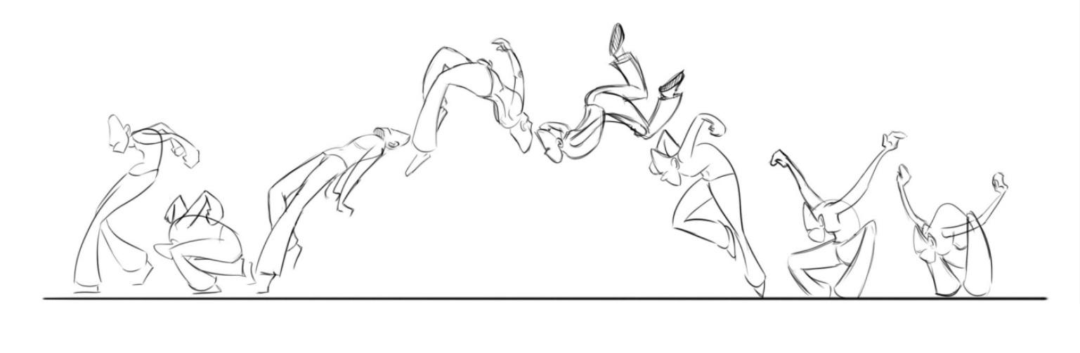 1537x503 Backflip Animation Analysis Animation And Creativity