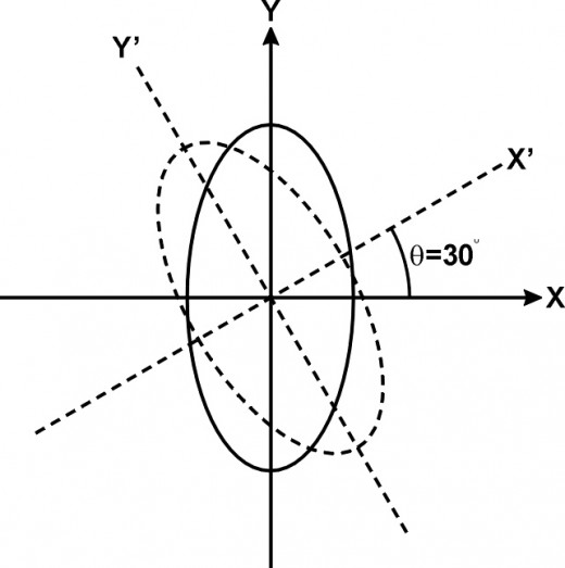 520x523 How To Draw Four Dimensional Figures Feltmagnet