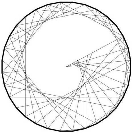 3d Circle Drawing