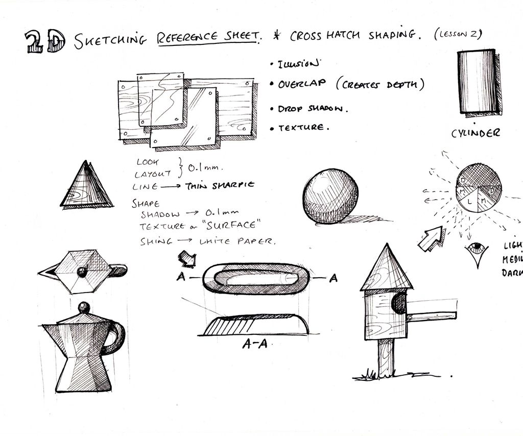 1024x854 Sketching Amp Drawing Lessons 9 Steps (With Pictures)