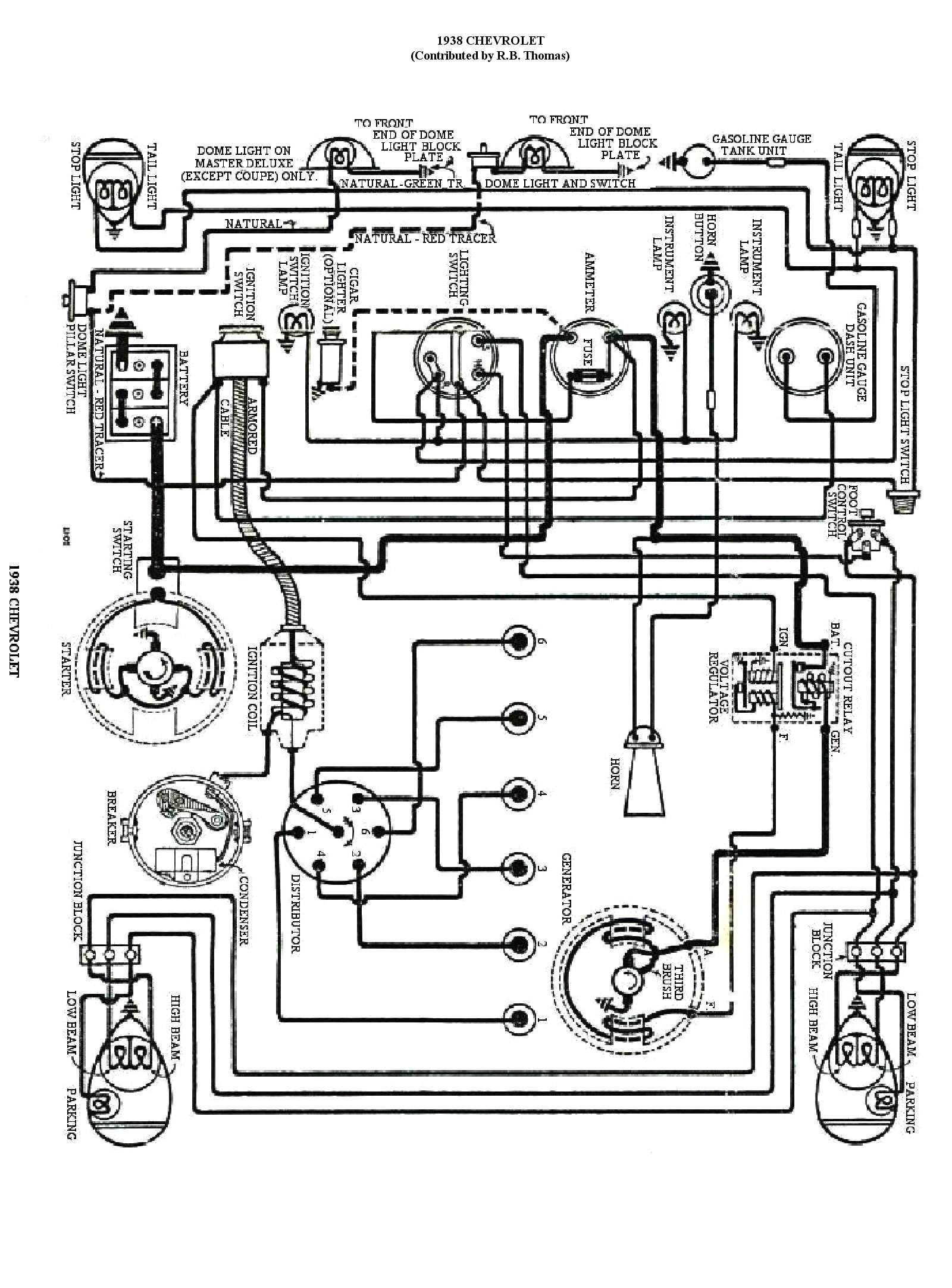 Ez Wiring Harness Diagram from getdrawings.com
