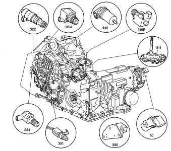 339x300 2005 Chevrolet Impala Speed Sensor Location