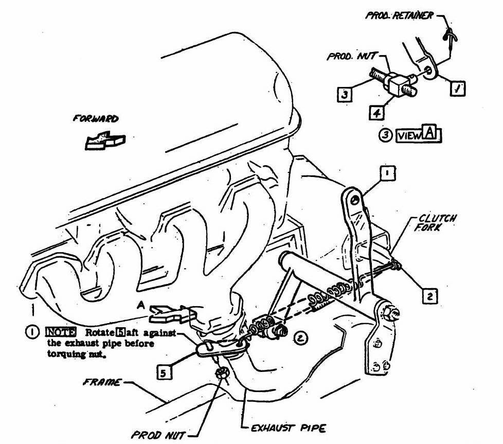 68 Camaro Drawing At Free For Personal Use 1967 Chevelle Ss Wiring Diagram Schematic 978x863 Need A Pic Of 67 Clutch Return Spring