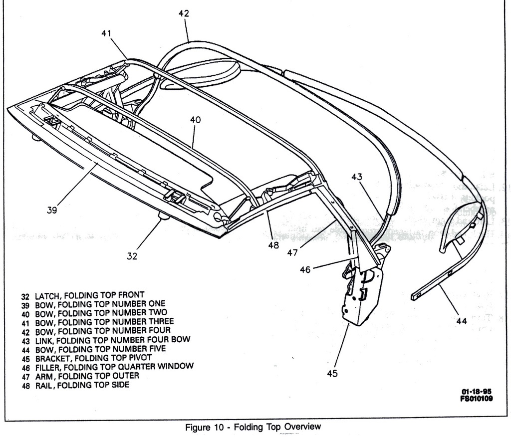 1995 Camaro Convertible Top Motor Diagram Electrical Wiring 2010 Ac Schematic 69 Drawing At Getdrawings Com Free For Personal Use Rh Custom Z28