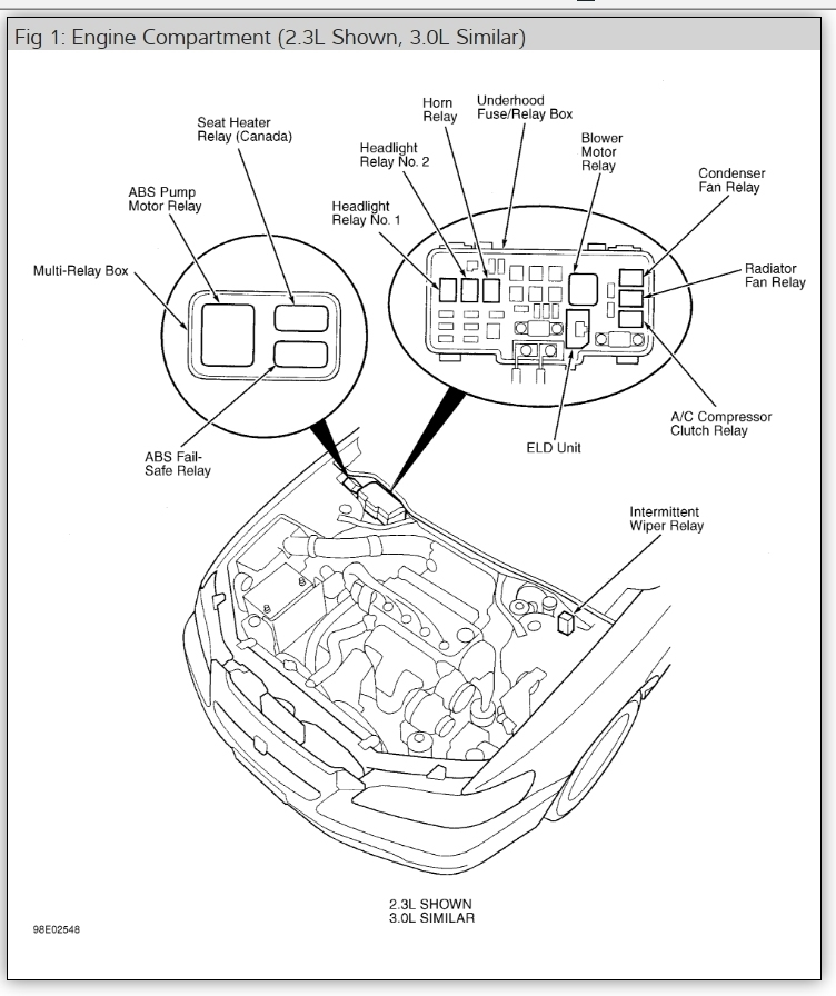 1997 Suzuki Sidekick Wiring Diagram