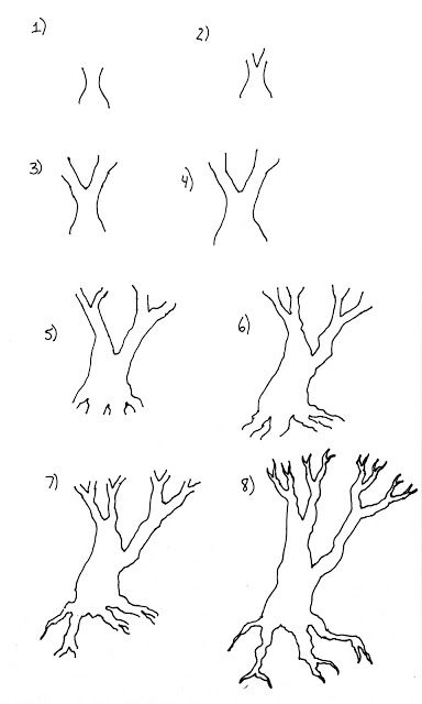 African Trees Drawing