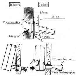 260x259 Air Conditioner Installation