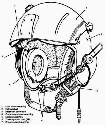 335x400 Sextant Blog 129.) Pilots Huaf Fighter, Drawing