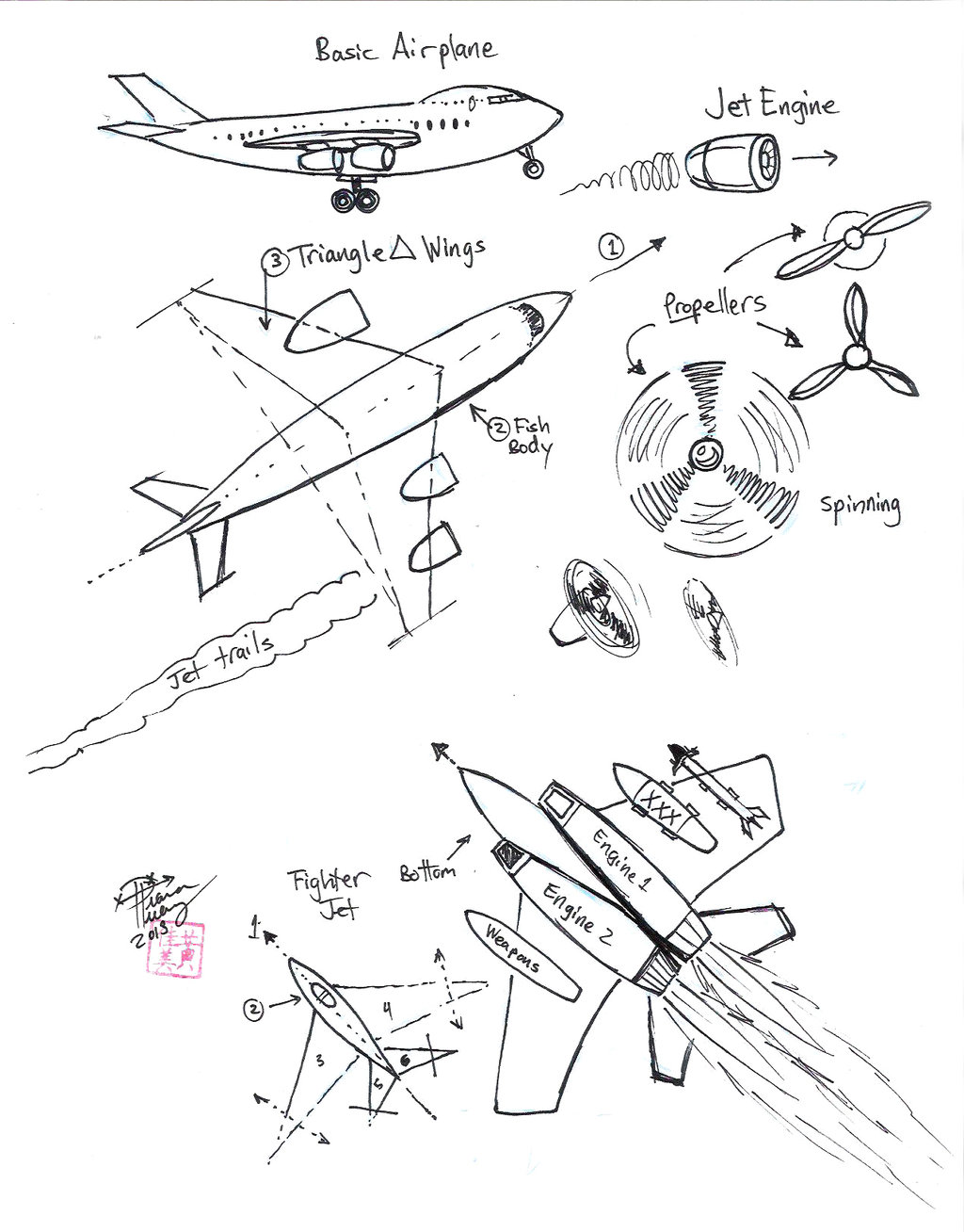 1024x1308 Tutorial Transport Other On Drawing Tutorial