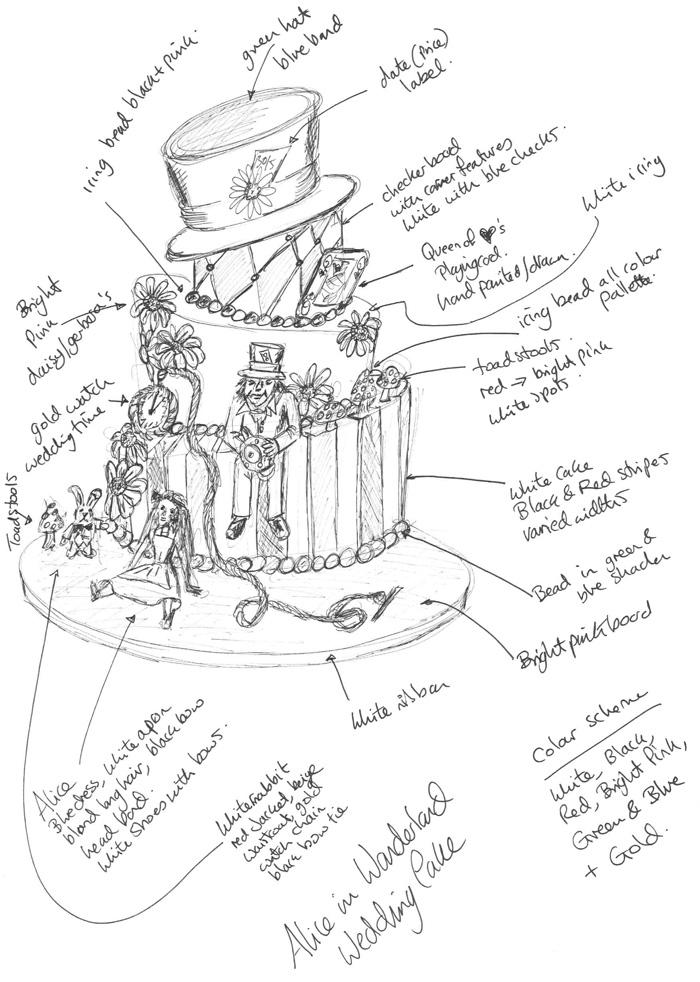 700x982 The Design Process Iced Magic Cakes