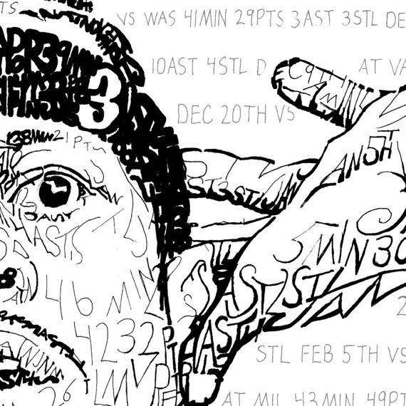 570x570 Allen Iverson Poster Philadelphia 76ers Free Shipping