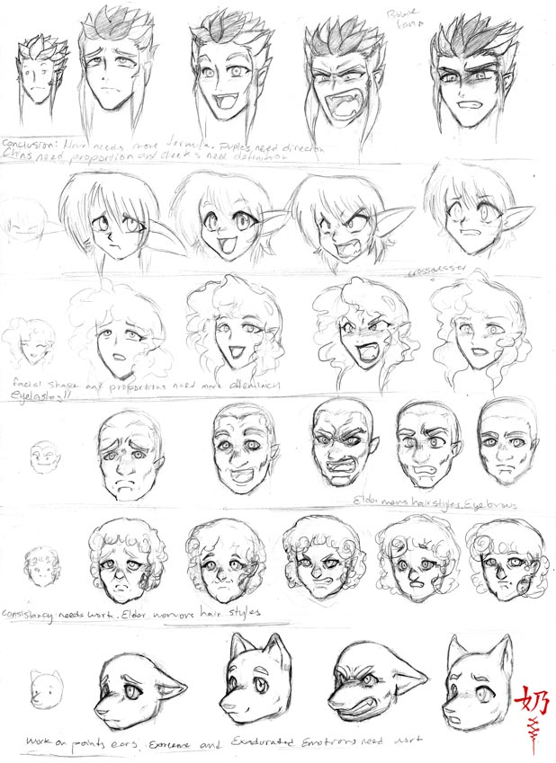 618x849 Study Expressions By The Nai