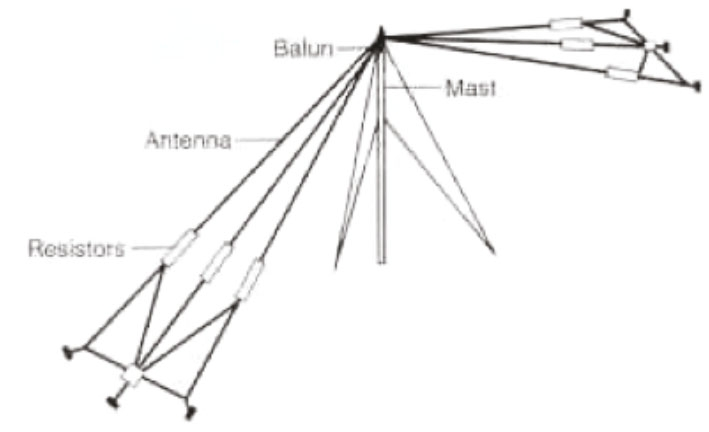 The Best Free Antenna Drawing Images Download From 80 Free Drawings