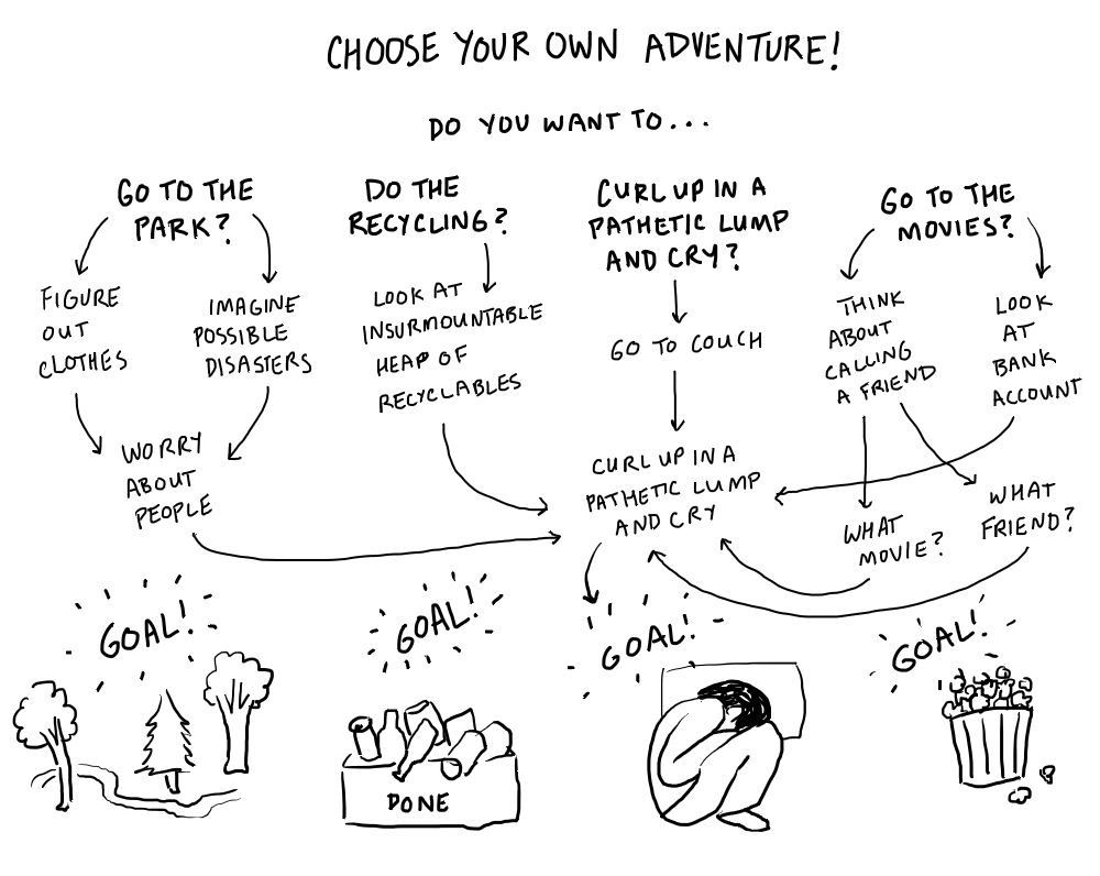 1000x796 Choose Your Own Adventure Social Anxiety Comics
