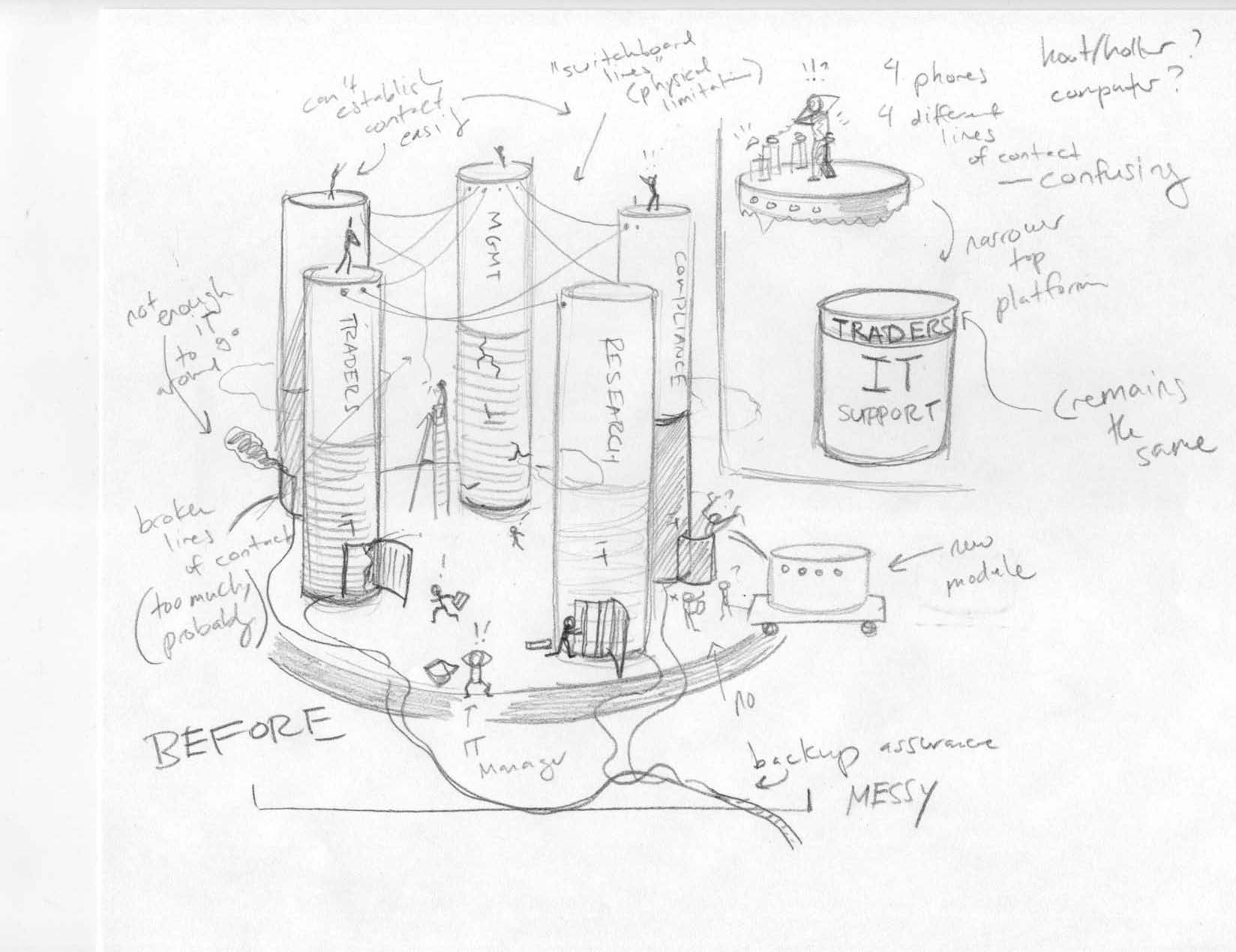 1648x1269 Rough Pencil Sketches Infographic Sketch