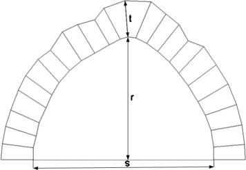 356x247 The Effect Of Geometry On The Structural Capacity Of Masonry Arch