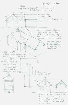 236x362 Pin by Lark Architecture on INSPIRATION sKEtcH + MOdEL