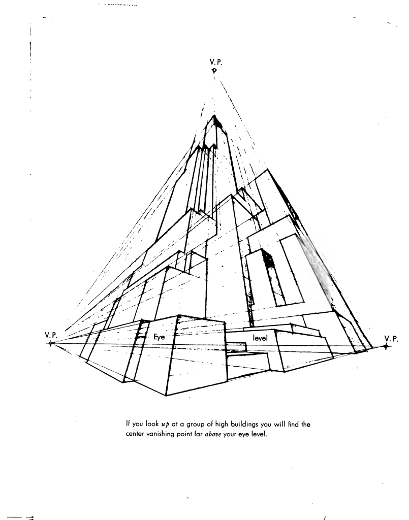 805x1024 Resources For Artists Public Domain Images From An Architectural