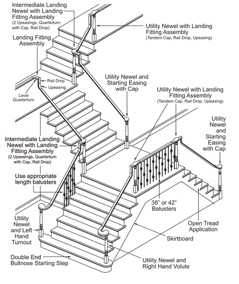 958x1137 Materials Used K. Pinson Stairs Staircase Anatomy Image