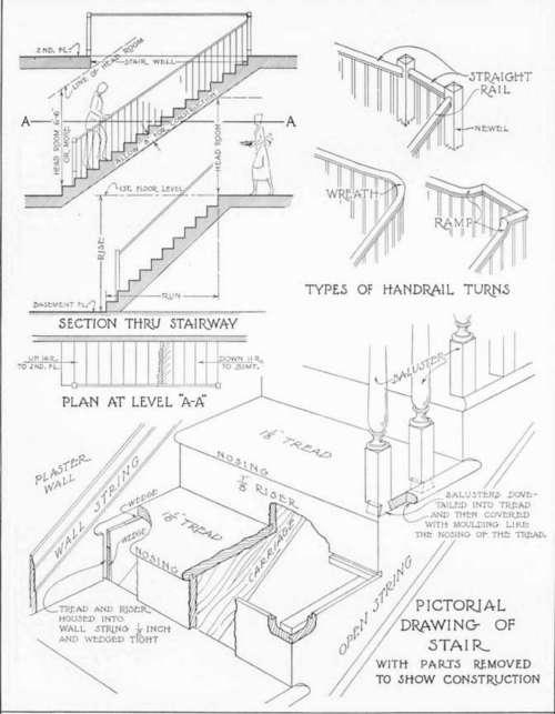 500x643 Stairways