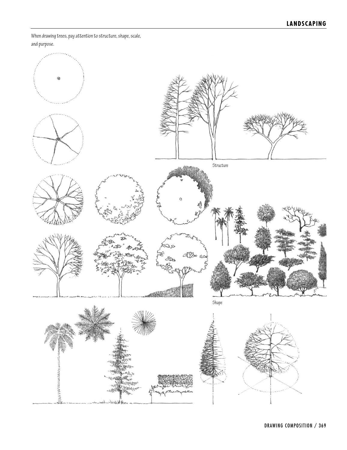 1156x1496 Francis D K Ching With Steven P Juroszek Design Drawing 2nd