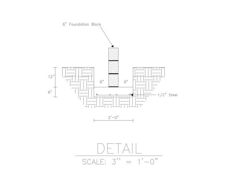 750x600 Ctc Architecture