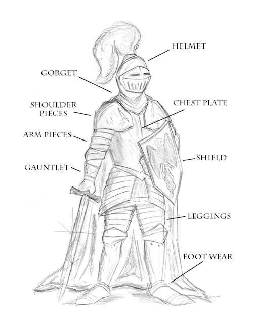 500x647 Lesson 16 Drawing A Knight In Full Plate Armor