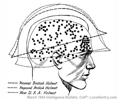 400x340 Steel Helmets And Head Wounds, Intelligence Bulletin, March 1943