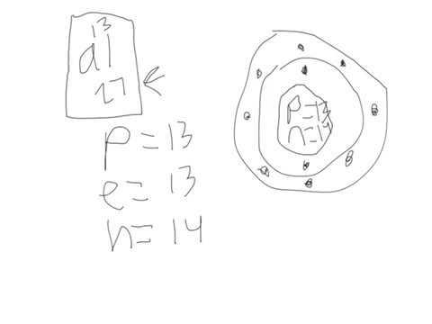 480x360 How To Draw A Aluminum Atom