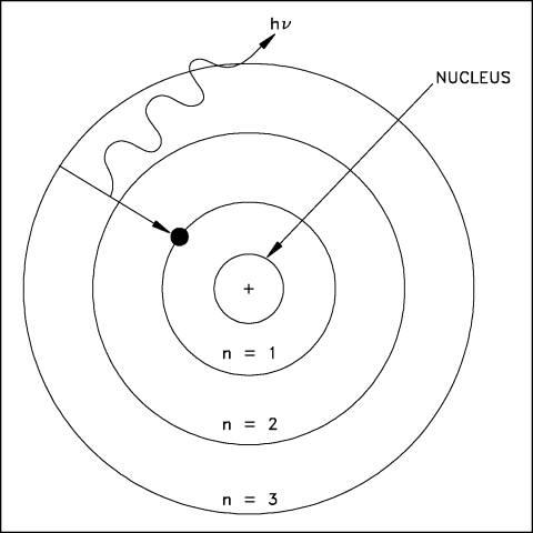 Cobalt Atom Diagram