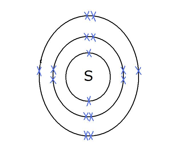 640x512 Chemistry 3)draw Thetomic Structure Of Sulfurtomnd