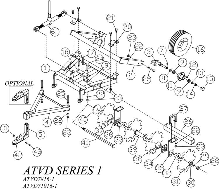 750x654 Tufline Atv Discs Open Country Farm Equipment Sales