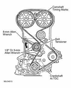 236x290 Parts Of Car Steering System. Gokart Cars, Car