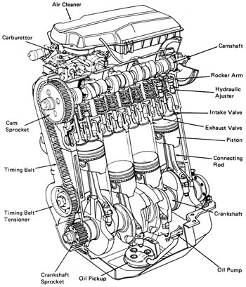 Detailed Engine Diagram