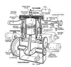 236x224 Basic Car Parts Diagram Motorcycle Engine. Projects To Try