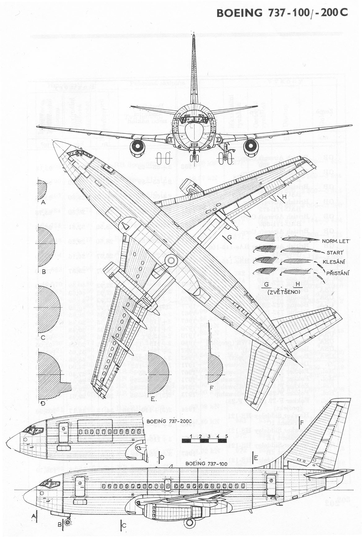 Aircraft schematics drawings wiring diagrams schematics aviation drawing at getdrawings com free for personal use aviation at 1169x1734 aircraft blueprint boeing 737 malvernweather Choice Image