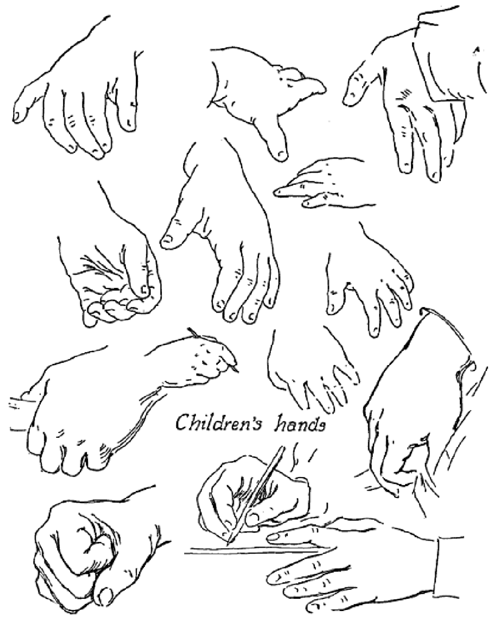1000x1226 Drawing Hands Techniques For How To Draw Hands With References