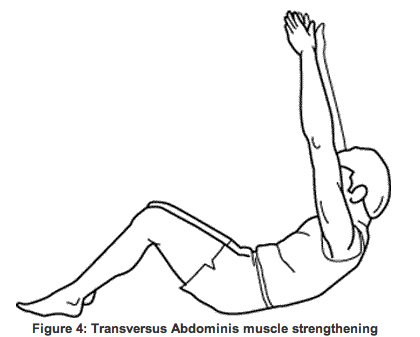420x337 Easy Stretches Amp Exercise Program For Low Back Pain Relief