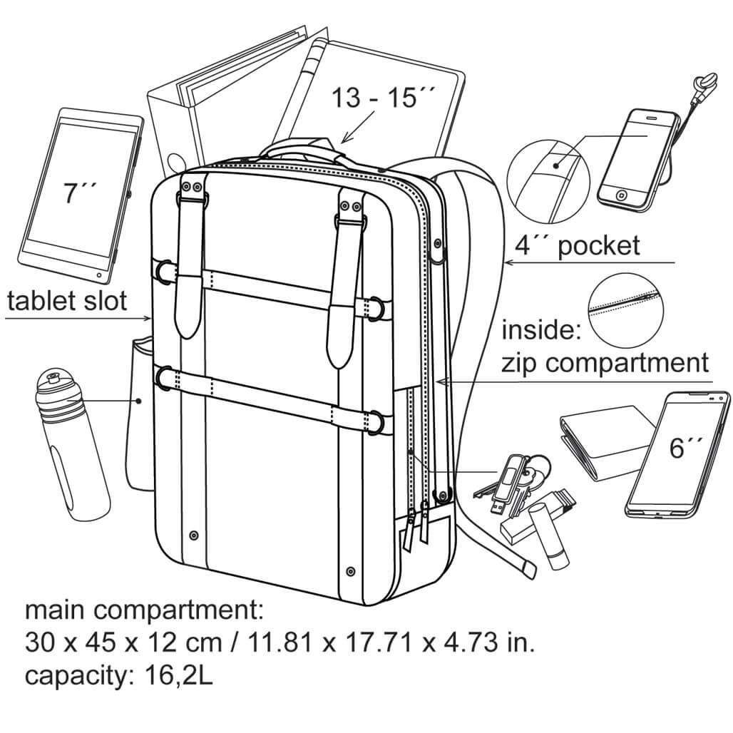 1028x1028 Best College Backpacks